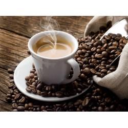 Правила при употребата на кафе за отслабване